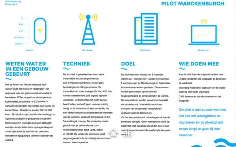 Casus 3 Smart Sensoring Maatschappelijke Winst foto2